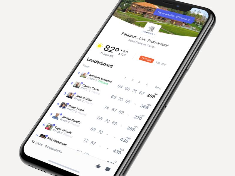 H19 Live Rounds event scoreboard challlenge contest scorecard leaderboard ui app golf