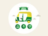 Travel_02 :: India