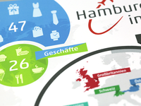 Hamburg Airport Infographic