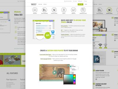 vzaar.com features page