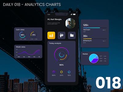 Daily UI #018 - Analytics charts design charts 018 daily ui dailyui ui 100daychallenge