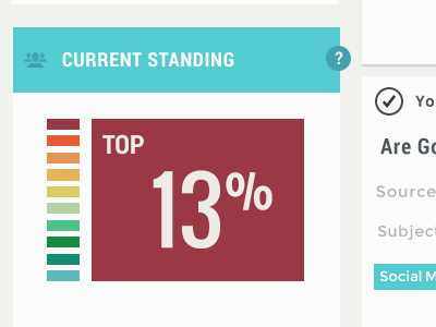 Fireplug User Ranking rank info profile user-profile
