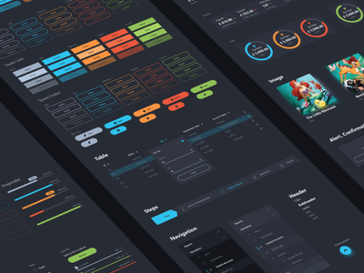 Dashboard Components Kit dashboard modal alert checkbox navigation menu bar progress fields dropdowns buttons kit library ui components