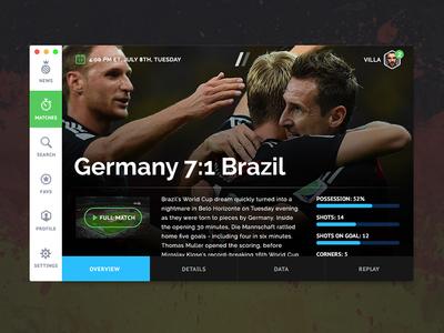 Germany 7:1 Brazil