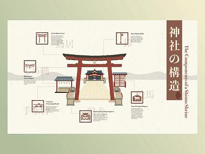 Shinto Shrine Poster