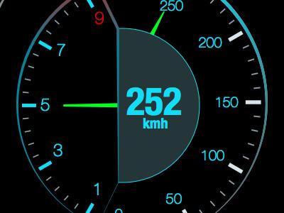 Car UI dashboard dashboard ui car