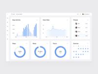 Dashboard charts graphs dashboard template dashboard design dashboard app dashboard ui dashboard