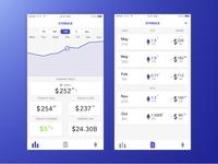 ETHRACK  - Ethereum Tracking App
