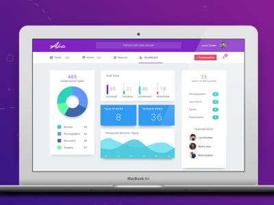 Dashboard Task App Dribbble