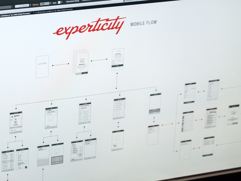 User Flows flow ux wires ia