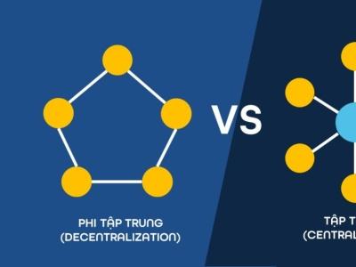Phi tập trung là gì? Tập trung là gì? yieldfarming nft liquidityminingblog liquiditymining defi cryptocurrency