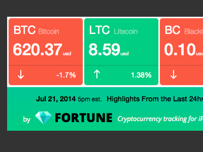Fortune App Twitter Updates fortune twitter cryptocurrency bitcoin ticker