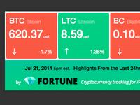 Fortune App Twitter Updates