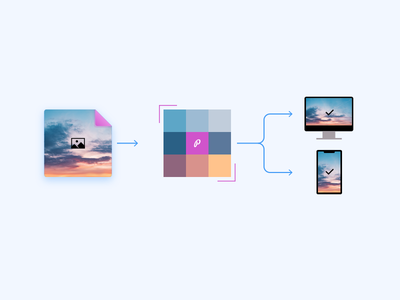 Automatic image optimization website builder image optimization pagecloud illustration diagram