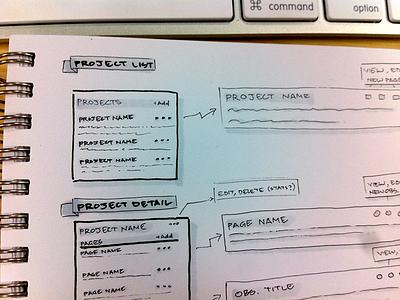Srt Sketch wireframe sketch sketchbook micron copic