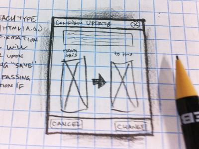 Modal confirmation pencil sketch wireframe modal confirmation