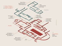 Floorplan draft