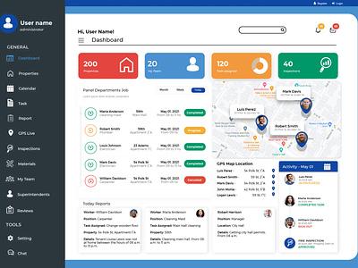 #DailyUI021 Monitoring Dashboard website web design adobe branding graphic design ui