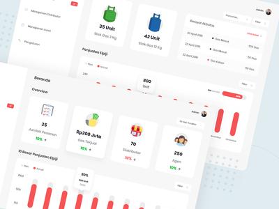 Dashboard UI for Gas Distribution App
