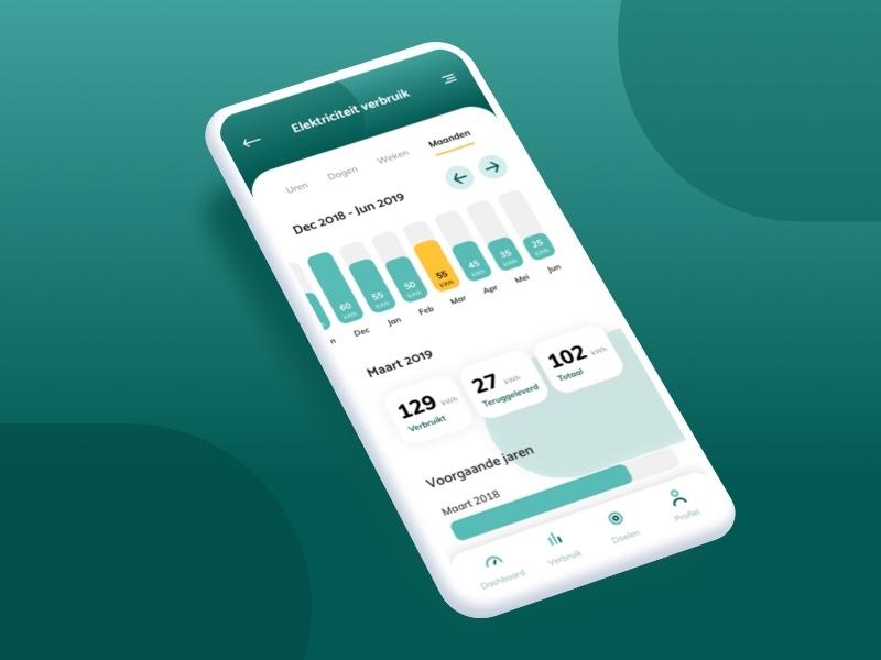 Energy saving | Statistics insight dashboard ui monitor graph chart saving energy overview statistics bar chart