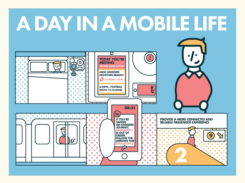 Mobility cisco dribbble