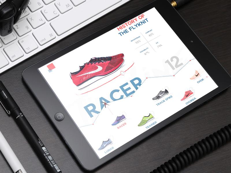 Flyknit Timeline racer ui sneakers trainer running flyknit nike mock up
