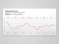 Analytics Chart // 018