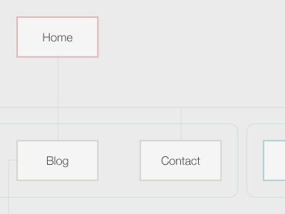 Sitemap sitemap ia planning information architecture documentation