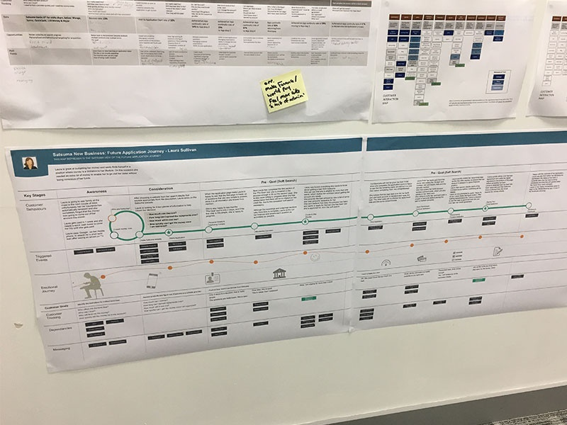 UX Journey Map journey map user map user journey user experience ux