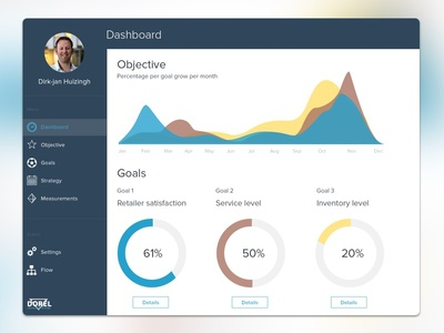 Detail shot of dashboard white tool graph dashboard clean app ux ui