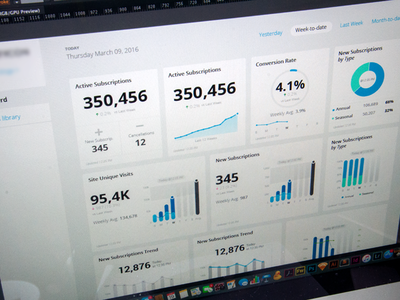 Wireframe Dashboard Explorations