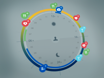 Daily activity tracking concept day tracking