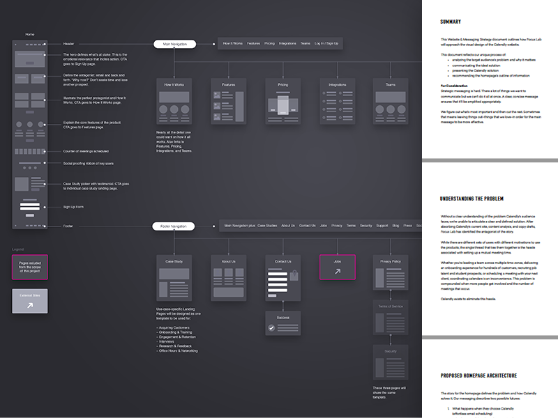 Sitemap & Documentation discovery sitemap wires wireframe website web design ux ui focus lab