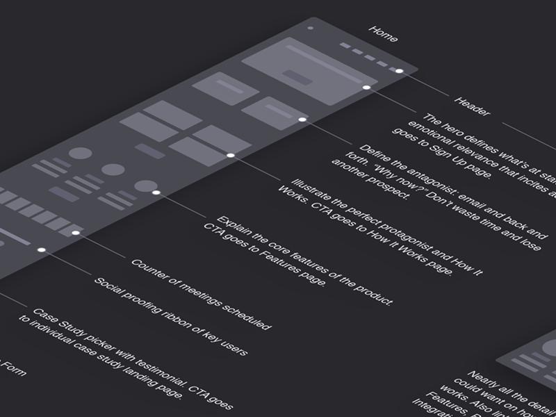 Sitemap By Joshua Krohn