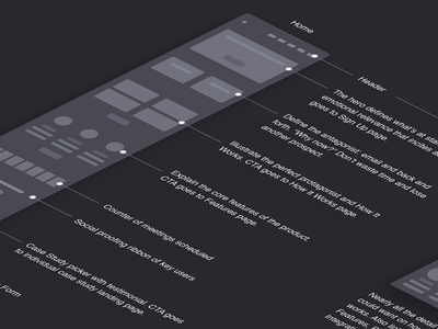 Sitemap wireframe website web design ux ui sitemap focus lab