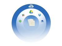 Garble Cloud Platform Integration