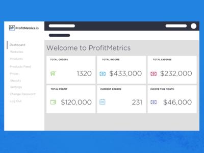 ProfitMetrics Dashboard!