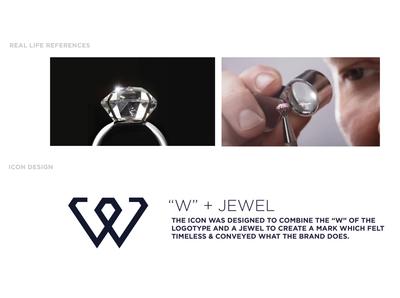 Wholesale Jewel Logo Breakdown