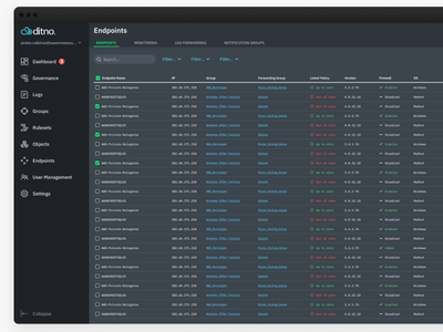 ditno. - endpoint table for network security security ui admin dashboard data table data tabs table sidebar web app