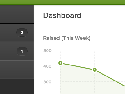 Dashboard Exploration dashboard ui ux graph lines dots donations navigation stats progress causes events proxima nova symbolset goals