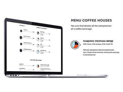 Details present to site Coffee Project present website coffee