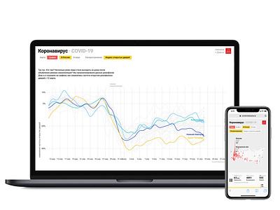 Visualisation COVID-19 side project custom flat design real project interacta reactjs d3js covid data viz chart data design dataviz data visualization covid19