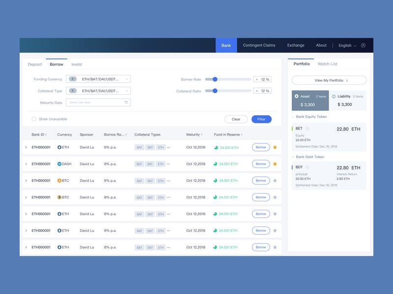 Crypto Bank exchange deposit borrowing web blockchain cryptocurrency