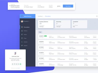 Blockchain in Healthcare - Pharmacy Dashboard dashboard data blockchain medical healthcare doctor dashboard pharmacy hospital blue design share application