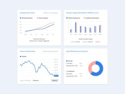 KPI Admin Screen statistics interface app design blue data analytics charts graphs admin kpi dashboard