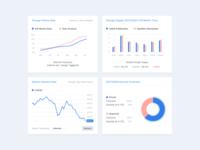 KPI Admin Screen