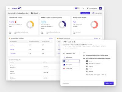 Job Diversity Dashboard web design ui