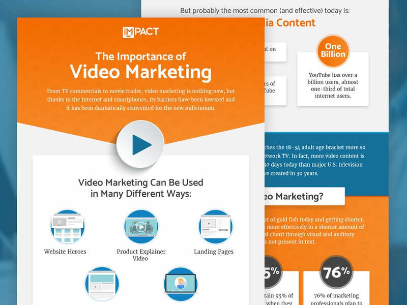 The Power of Video Marketing Infographic web design graphic video marketing video illustration infographic design infographic