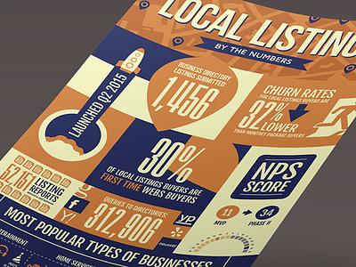 Local Listings Infographic infographic infographics stats data data visualization graphic design flat