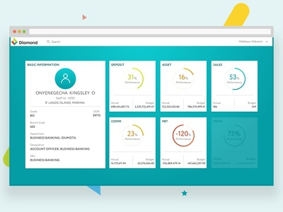 Bank Performance Management App UI